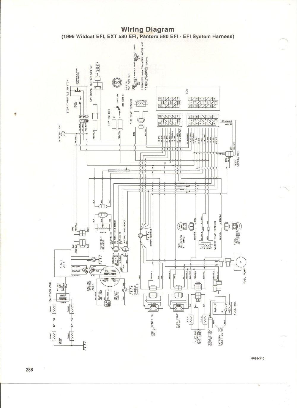 medium resolution of 1995 arctic cat jag 440 wiring diagram circuit connection diagram u2022 arctic cat jag parts