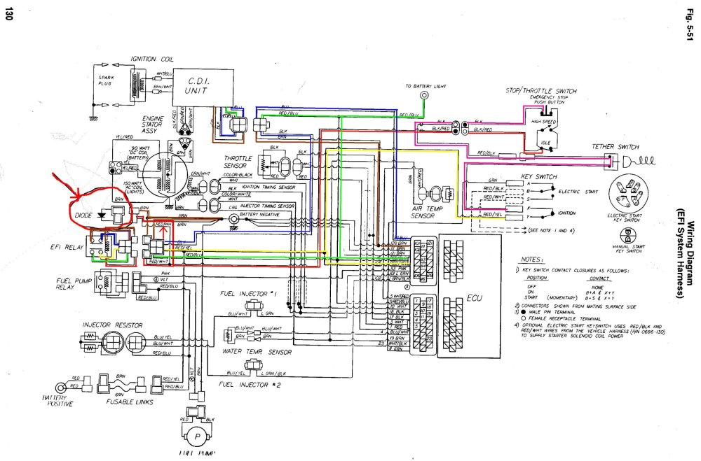 medium resolution of 550 efi wiring arcticchat com arctic cat forum 2003 yamaha grizzly 660 wiring diagram