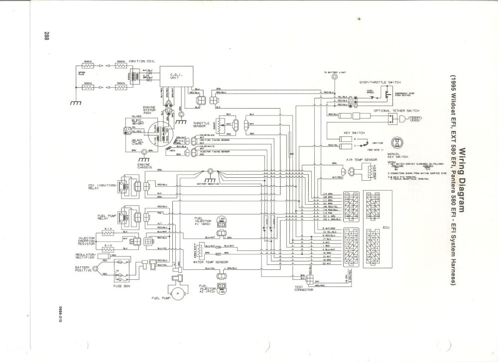 medium resolution of arctic cat 580 efi wiring diagram box wiring diagram94 ext 580 electrical schematic arcticchat com arctic