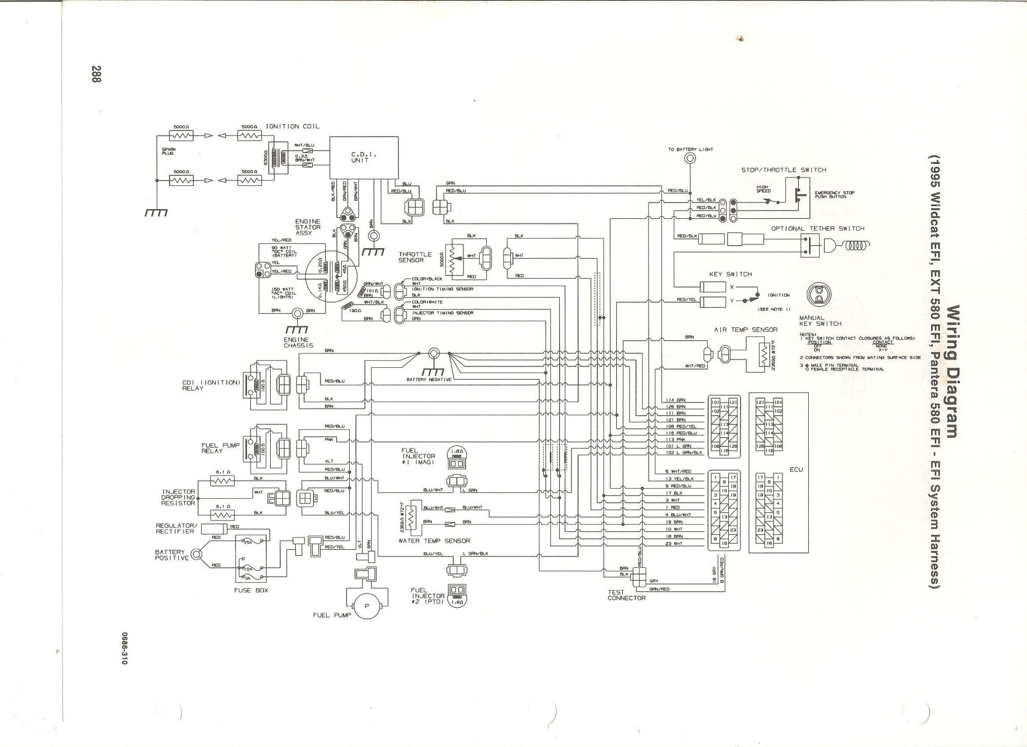 hight resolution of arctic cat 580 efi wiring diagram box wiring diagram94 ext 580 electrical schematic arcticchat com arctic