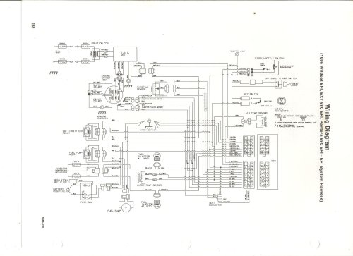 small resolution of arctic cat 580 efi wiring diagram box wiring diagram94 ext 580 electrical schematic arcticchat com arctic