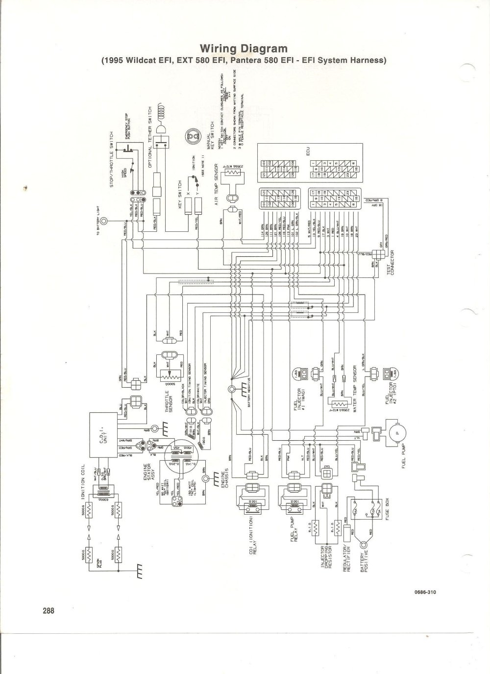 medium resolution of 93 wildcat wiring diagram wiring diagram portal gmc fuse box diagrams 1988 wildcat wiring diagram source 2006 wildcat camper