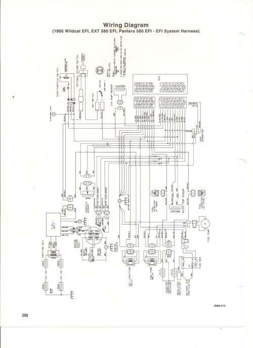 small resolution of 93 wildcat wiring diagram wiring diagram portal gmc fuse box diagrams 1988 wildcat wiring diagram source 2006 wildcat camper