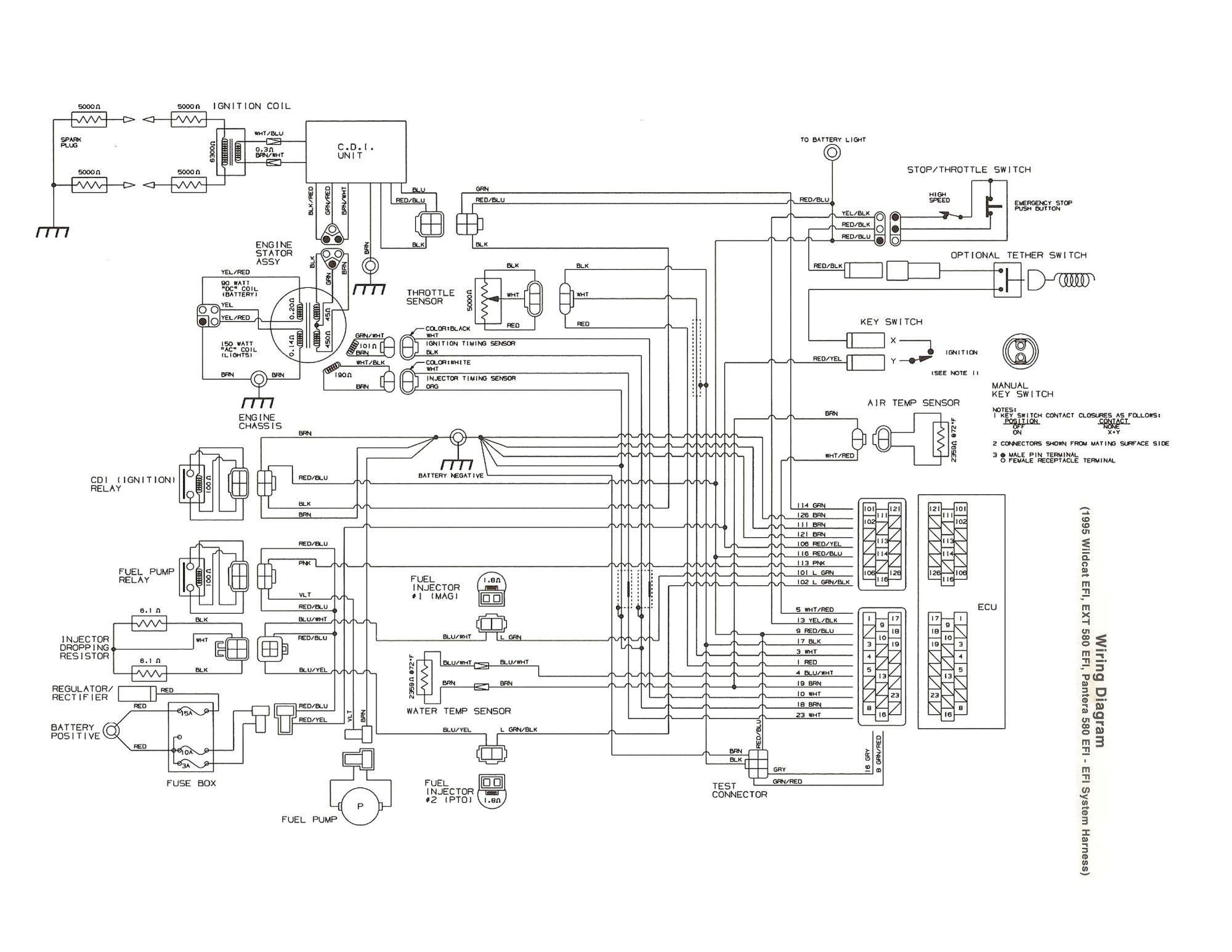 hight resolution of arctic cat 580 efi wiring diagram wiring diagrams arctic cat 300 wiring diagram 1996 arctic cat