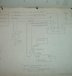 wildcat snowblower part diagram wiring [ 1599 x 1199 Pixel ]
