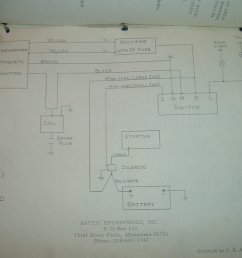 1988 wildcat wiring diagram just wiring data rh ag skiphire co uk arctic cat  [ 1599 x 1199 Pixel ]