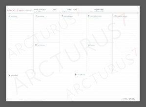 Business Canvas WallChart