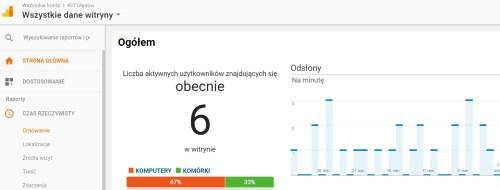 497 błędów Analytics na żywo