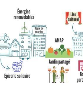 L'ARDES : accompagner, soutenir, développer l'économie solidaire