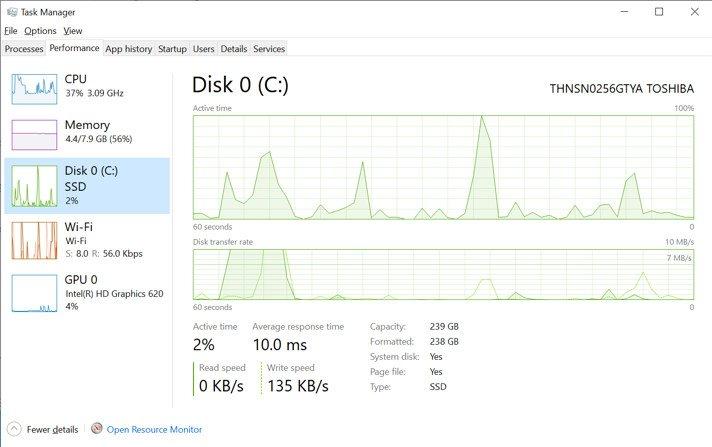 Tipo de disco en el administrador de tareas de Windows