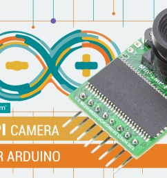 camera solutions for raspberry pi arduino and jetson nano camera modules and lenses  [ 1903 x 801 Pixel ]