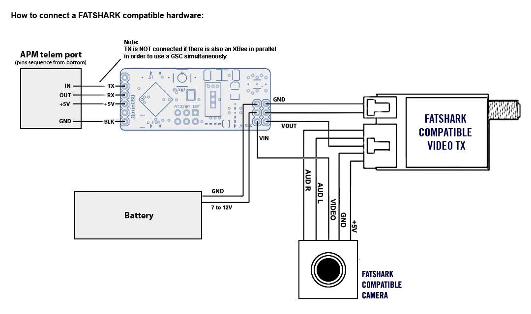 evo 7 radio wiring diagram