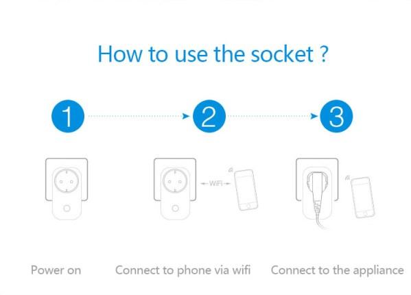 US Standard Wifi Smart Phone App Socket Timed Remote Wireless Controllo Remoto Pulsante S20