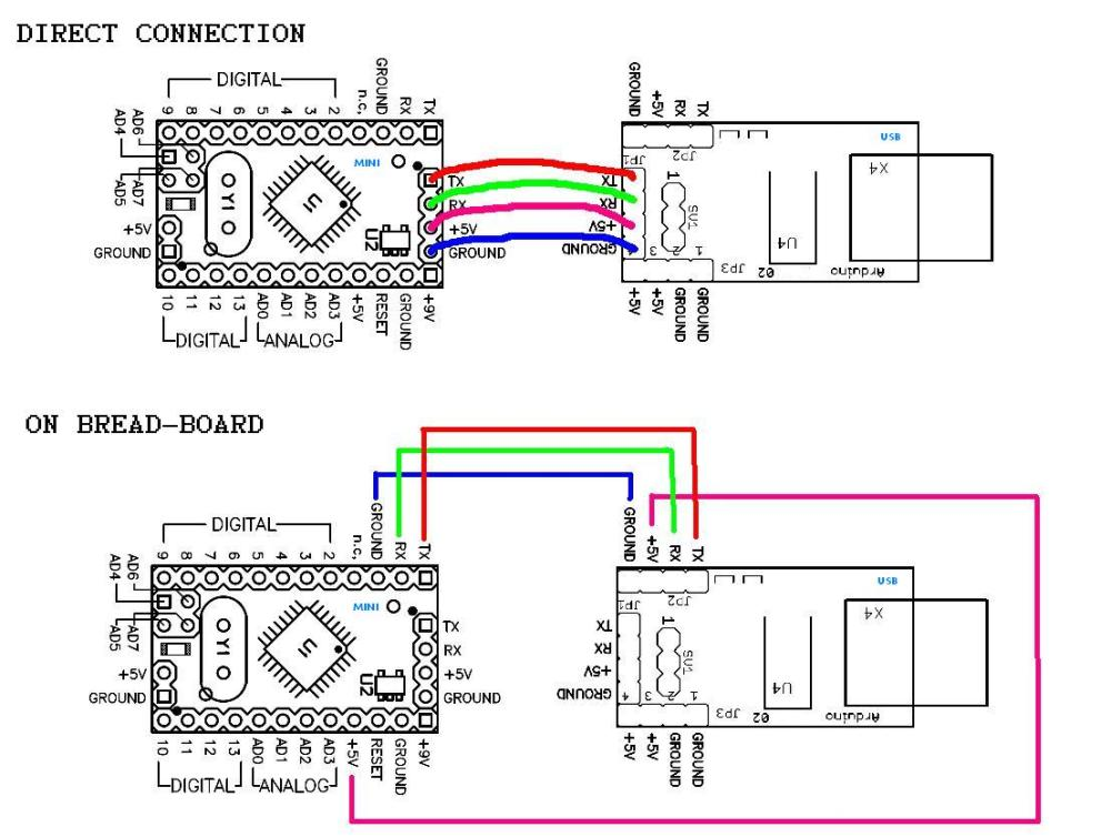 medium resolution of  arduino mini usb usb to db9 wiring diagram merzienet usb 2 0 wiring diagram mini usb wire diagram