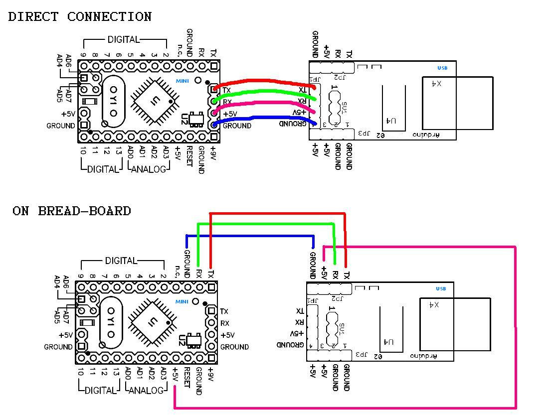 hight resolution of  arduino mini usb usb to db9 wiring diagram merzienet usb 2 0 wiring diagram mini usb wire diagram