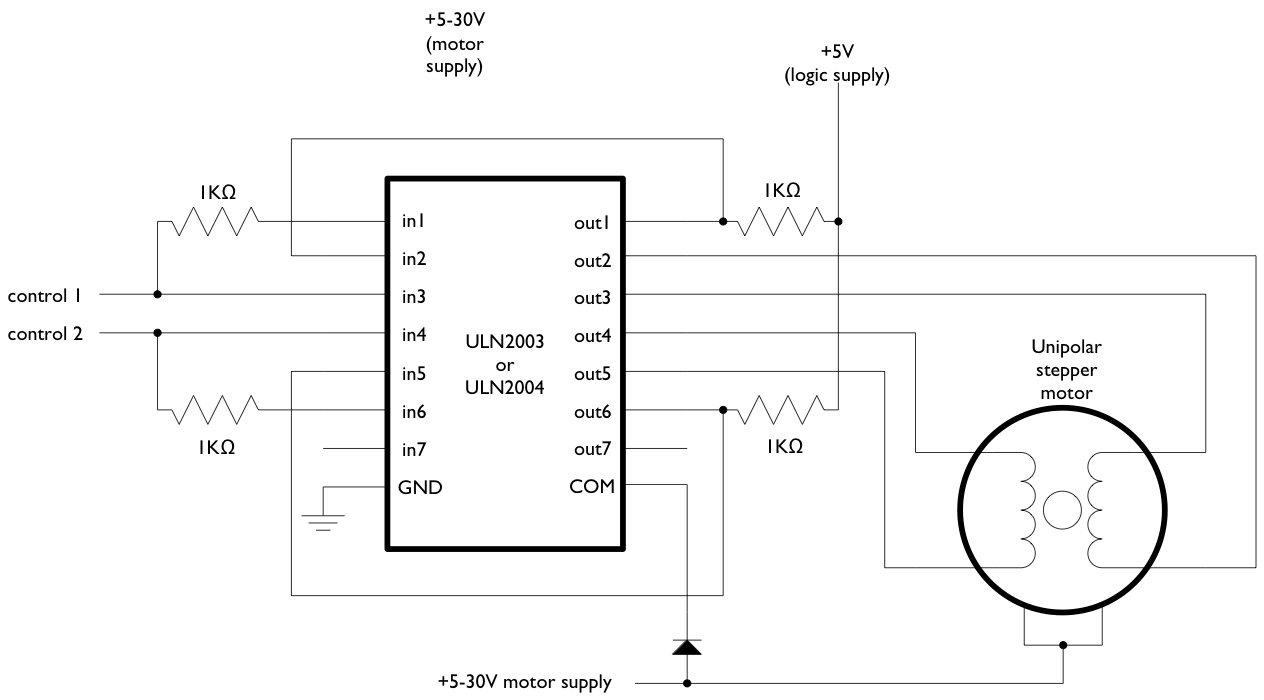 hight resolution of circuits for unipolar stepper motors