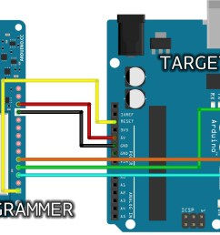 as the programmer make sure to not expose any of the programmer s pins to 5v a simple way to accomplish this is to power the complete system programmer  [ 1110 x 805 Pixel ]