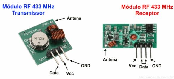 Como Enviar Dados Arduino Sem Fios Com Módulos Rf 433mhz