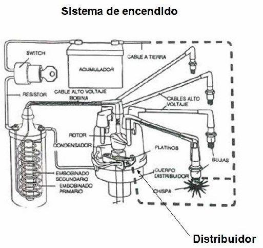 Partes Del Motor De Un Auto Y Sus Funciones Pdf