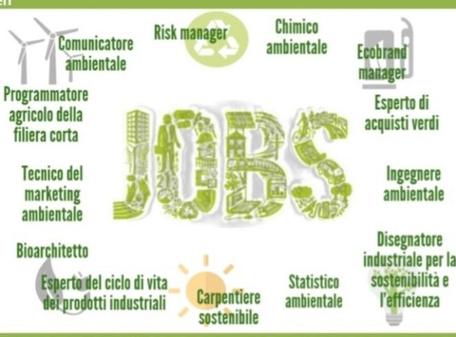 Le competenze green
