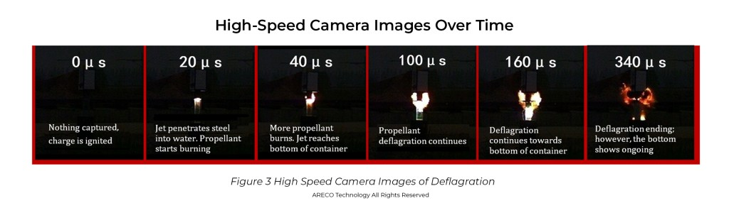 high-speed-camera-images-overtime