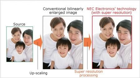 nec_upscaling
