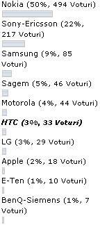 poll_telefon_mobil