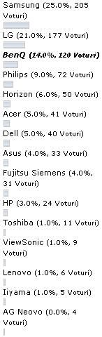 poll_monitor