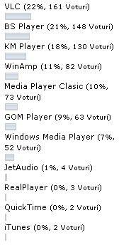 Poll_media_player
