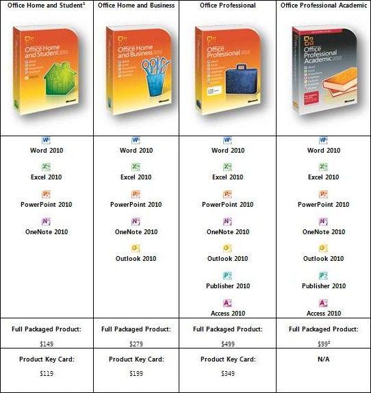 Office 2010 ajunge RTM
