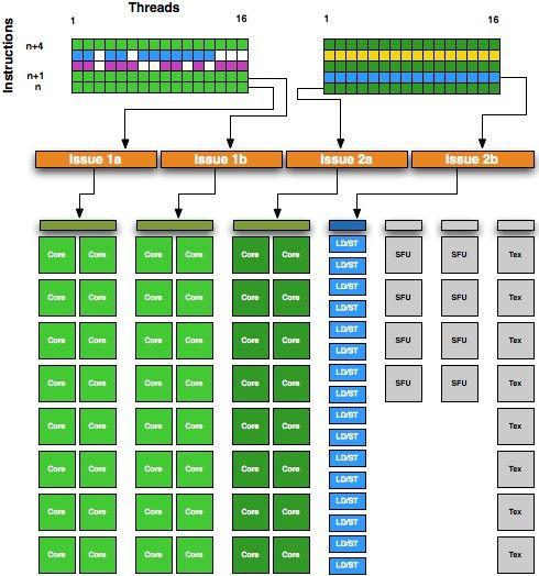 nVidia lanseaza GTX 460