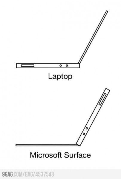 Parodie IT: Azi cu Microsoft Surface