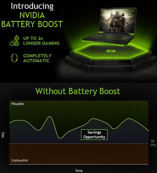 nVidia_GeForce_800M_Battery_Boost