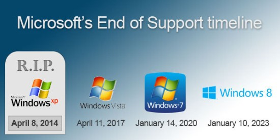 microsoft-end-of-support-timeline