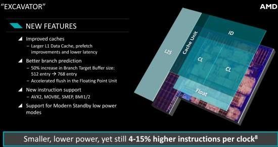 AMD_Fusion_Carrizo_Excavator