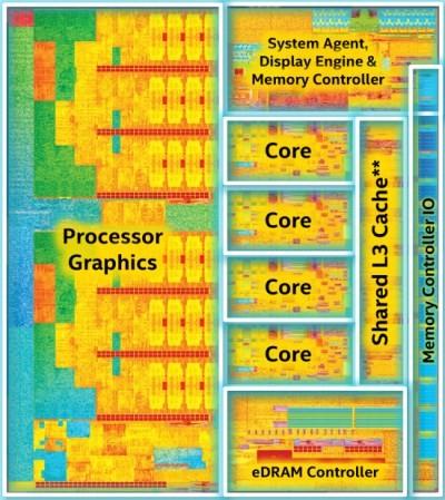 Intel_Broadwell_H_diagram
