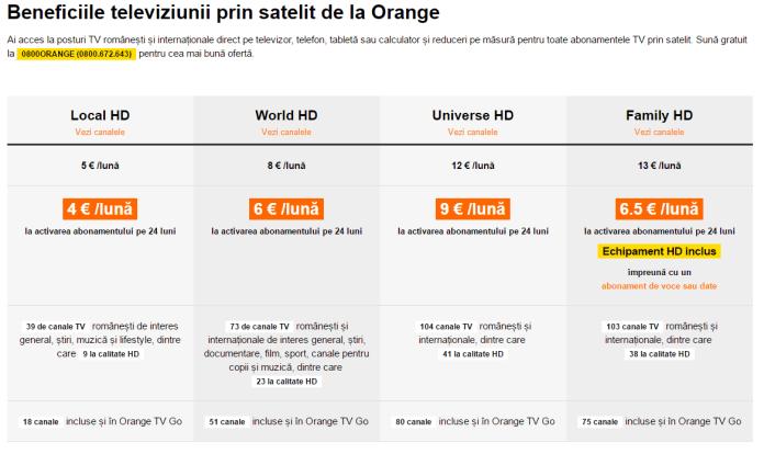 satelit orange
