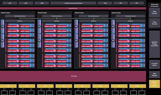 AMD_Radeon_RX_480_diagram