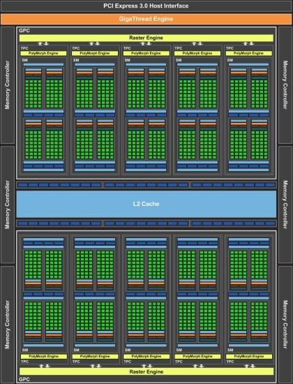 nVidia_GeForce_GTX_1060_diagram