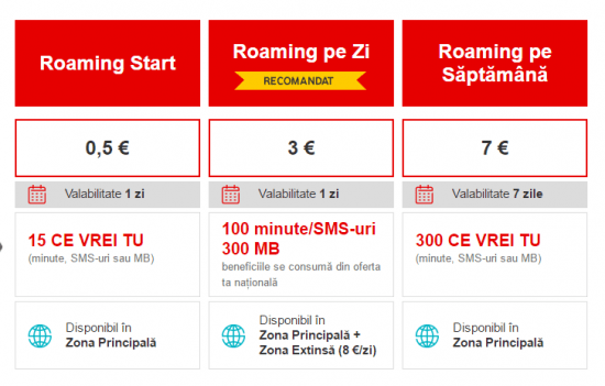 oferta-roaming-cartela-vodafone