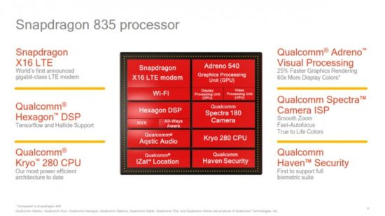 Qualcomm a anuntat Snapdragon 835