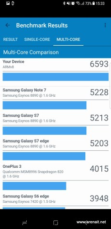 Samsung-S8-Plus-AnTuTu-GeekBench (3)