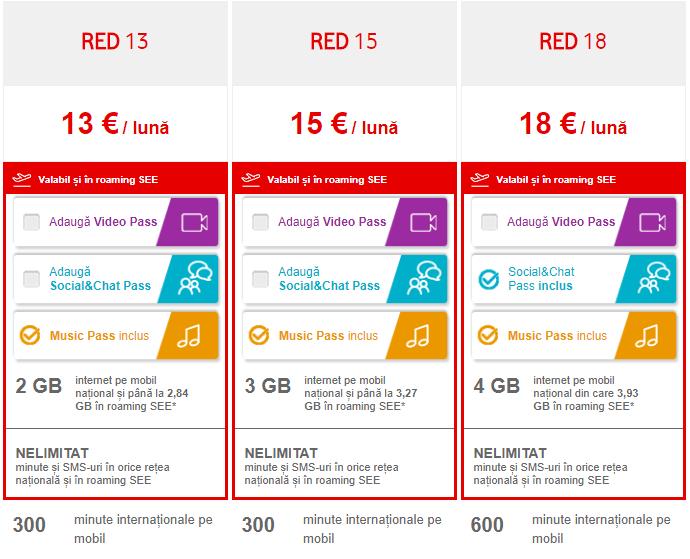 Despre abonamentele de telefonie mobila - Orange, Vodafone, Telekom sau Digi?