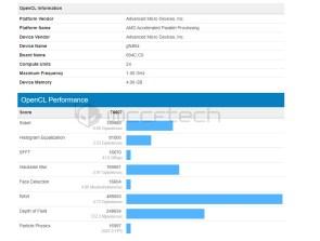 Geekbench-Intel-Kaby-Lake-G-Series-Integrated-Radeon-GPU