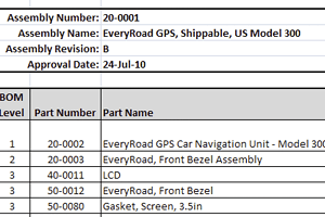 Bill of Materials Examples and Samples for Download   Arena Solutions