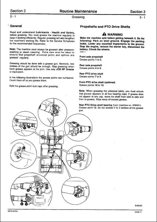 Wiring Diagram For Case 450 Skid Loader, Wiring, Get Free