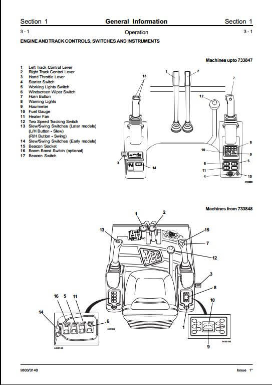 Bobcat Skid Steer Diagram, Bobcat, Free Engine Image For