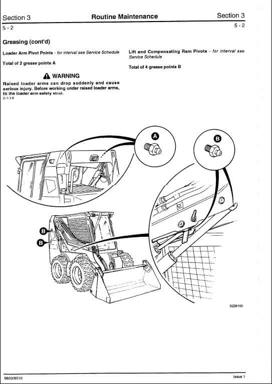 JCB ROBOT 185,1105 Skid Steer Loader Service Repair Manual