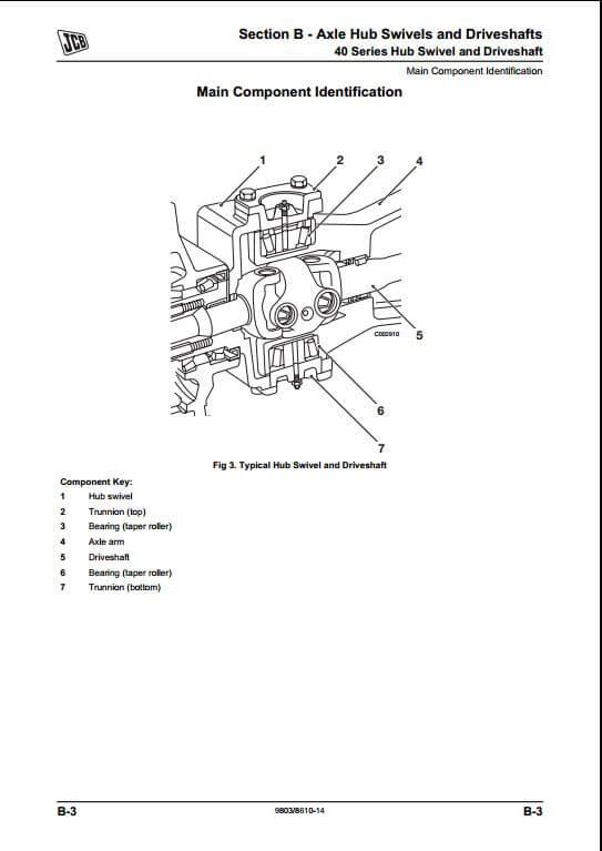 Cat 247b Wiring Diagram, Cat, Get Free Image About Wiring