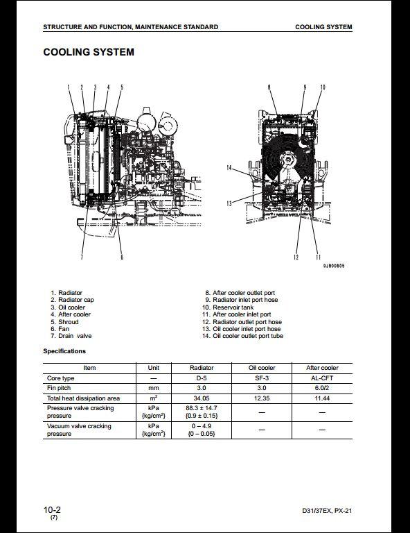 KOMATSU D31EX-21,D31PX-21,D37EX-21,D37PX-21 Bulldozer